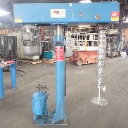 25 HP Morehouse Cowles Disperser, S / S