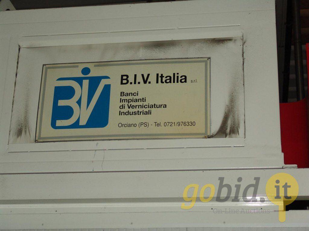 Biv-Italien Heels Waschsysteme