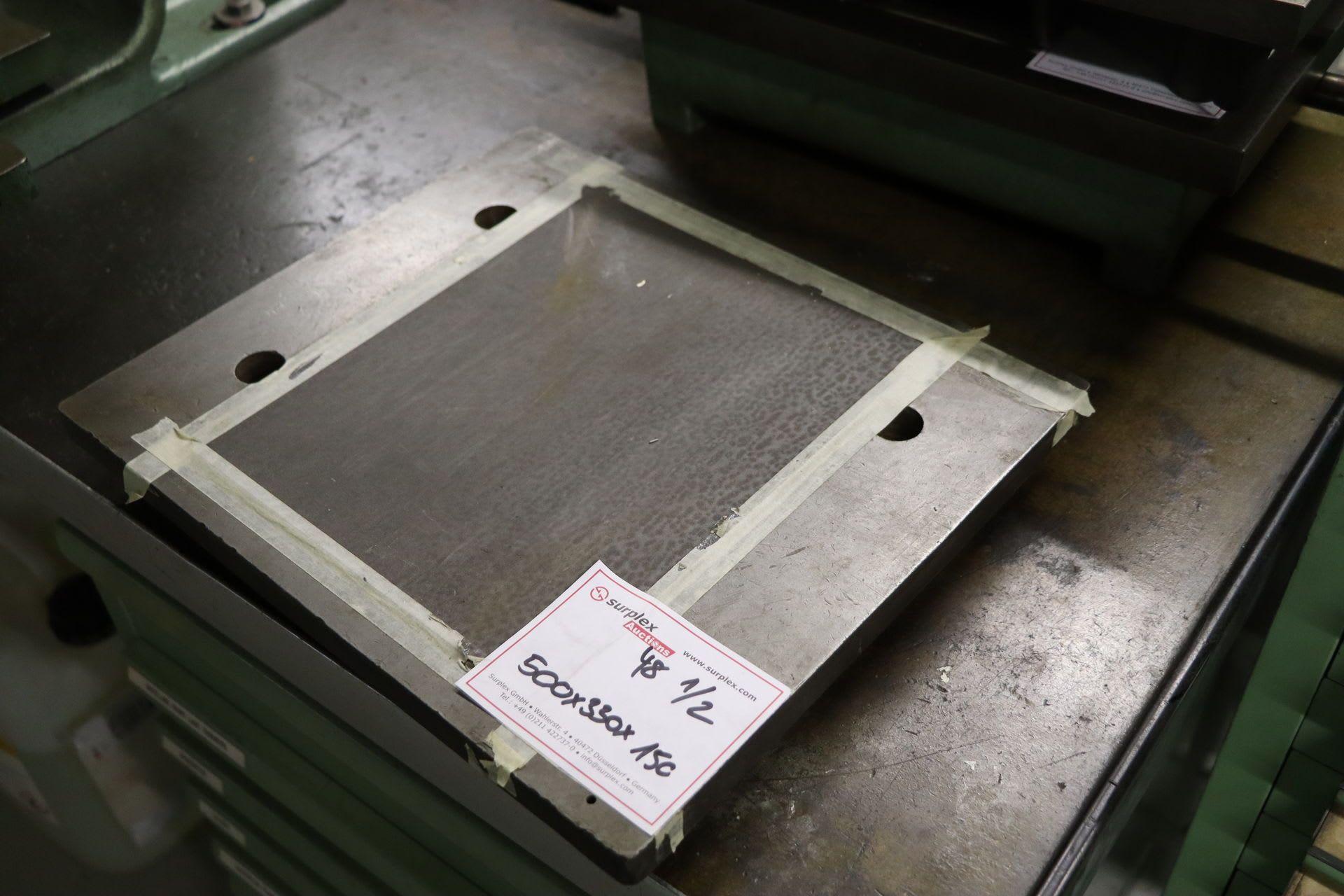 Posten Richtplatten
